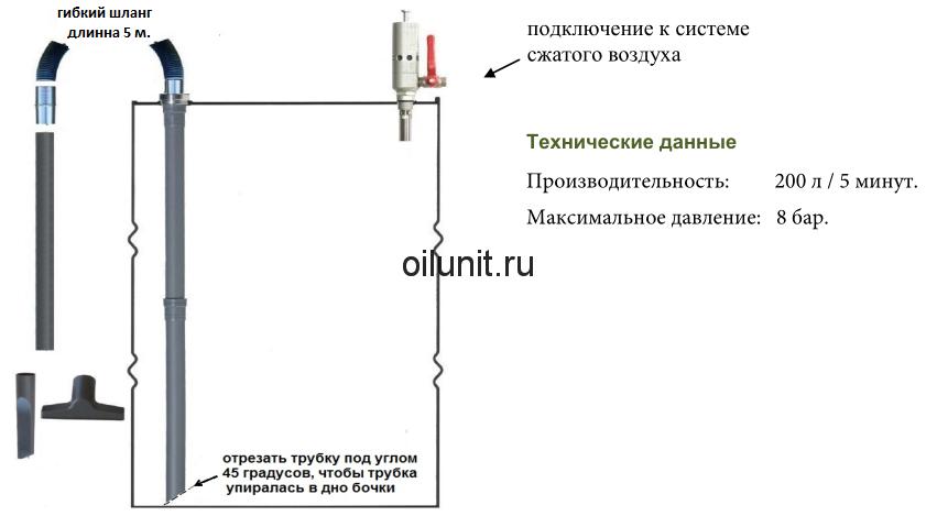 Пневмосистема SYSTEM CLEANER